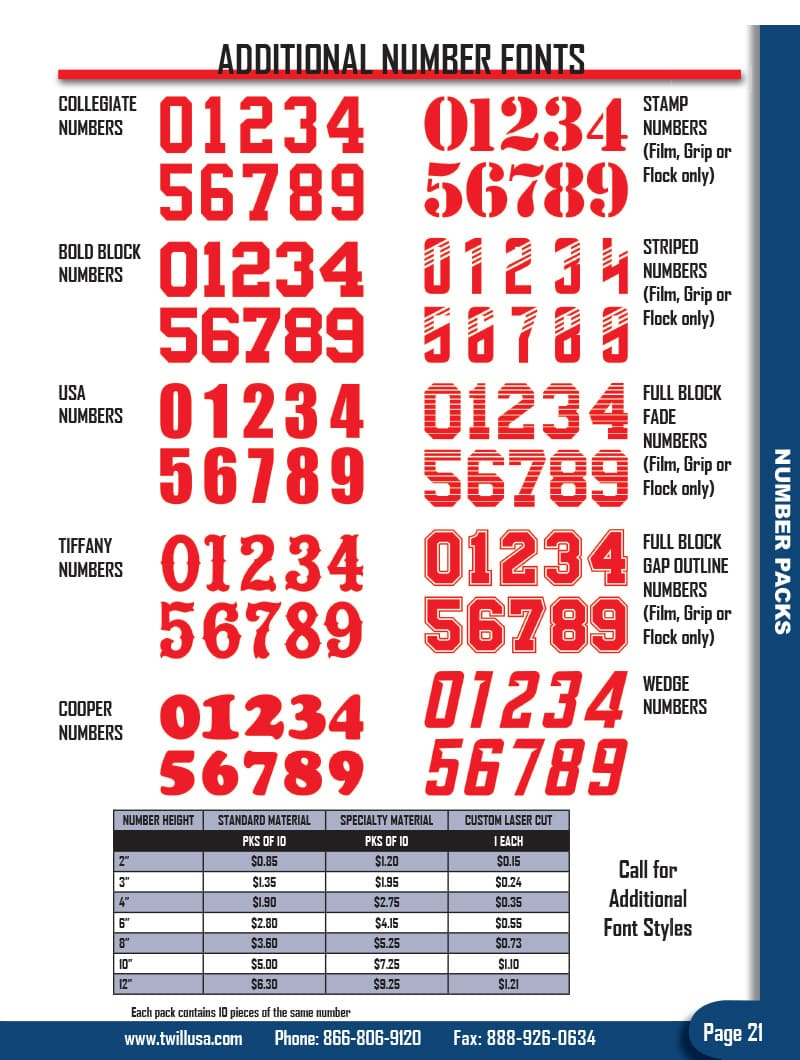Image of TwillUSA Catalog Page 21 -- Additional Number Fonts